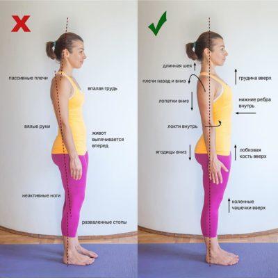 Простые упражнения йоги для начинающих